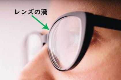 レンズの渦