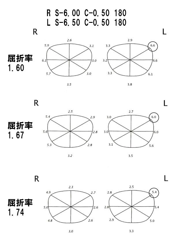 屈折率001
