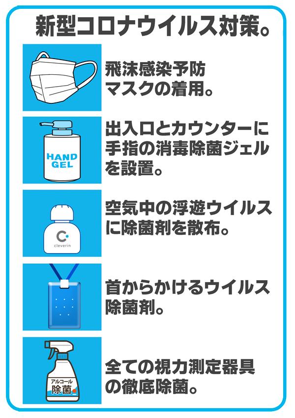 コロナウイルス 対策02