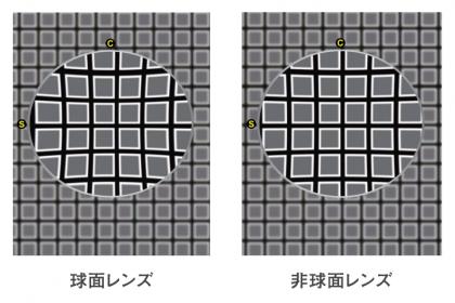 lens-content-aspheric-01