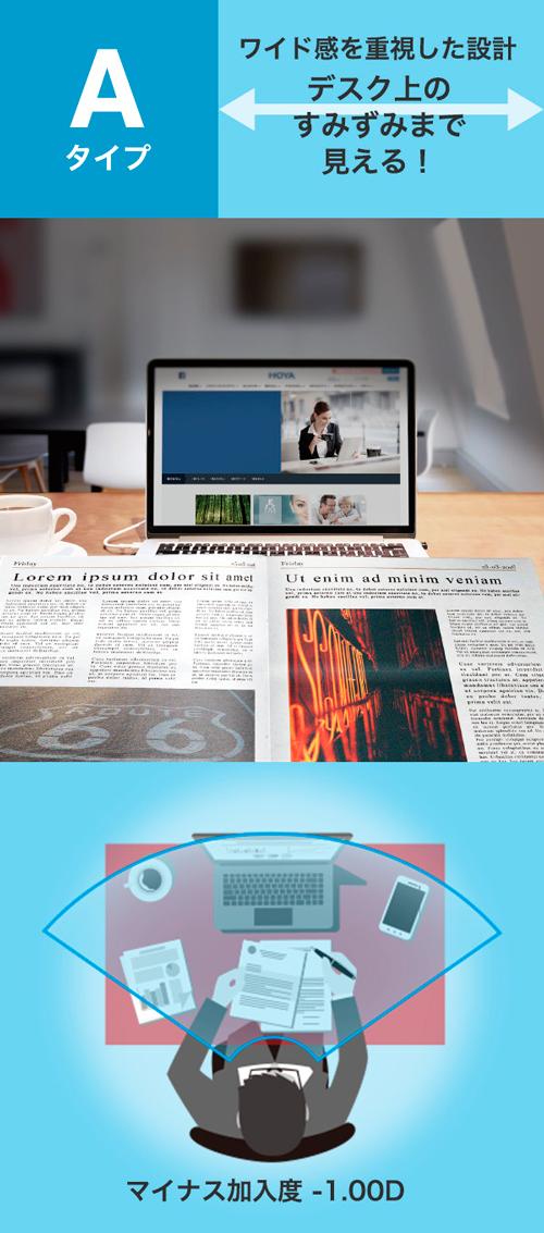 synchro-desk-img02